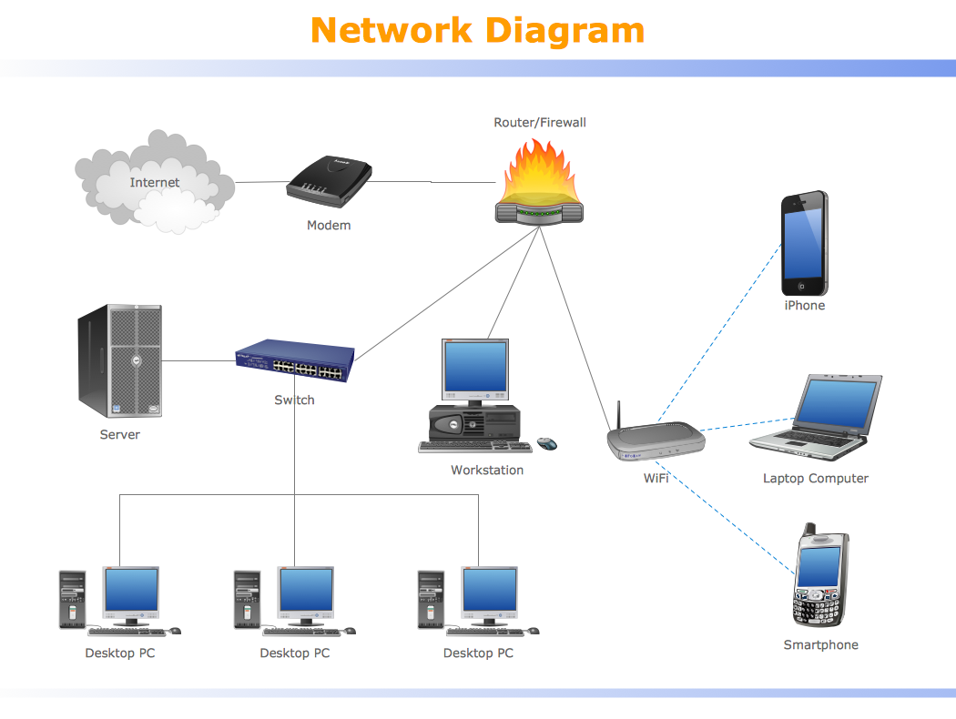 Wiring Diagram Ethernet Extender Will Be A Thing Network Jack Firewall Port Security How Access Is Protected Cat 6