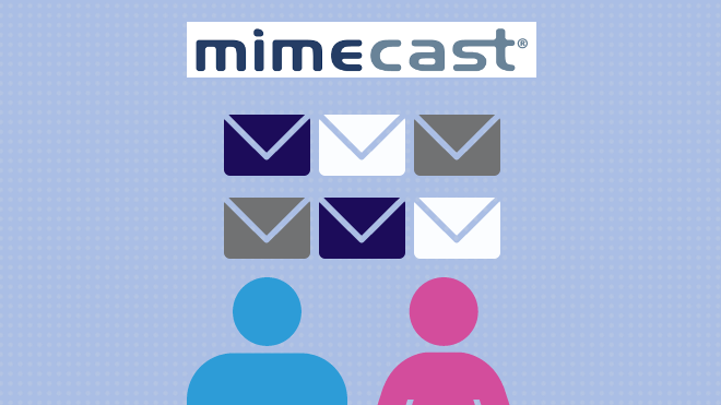 Perfect Pairings #3 – Mimecast & Email - Triella
